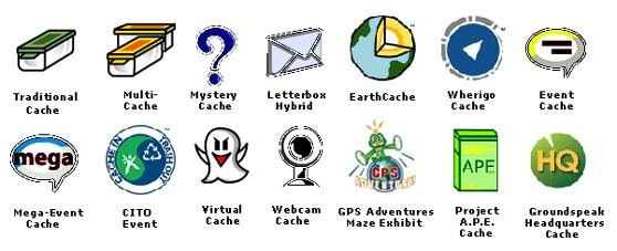 Cache types